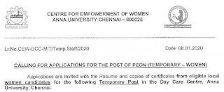 Anna University Peon Recruitment 2020 (Women Only)