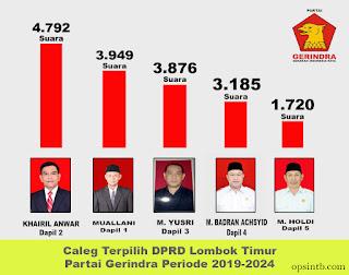 Caleg Terpilih Partai Gerindra Lombok Timur