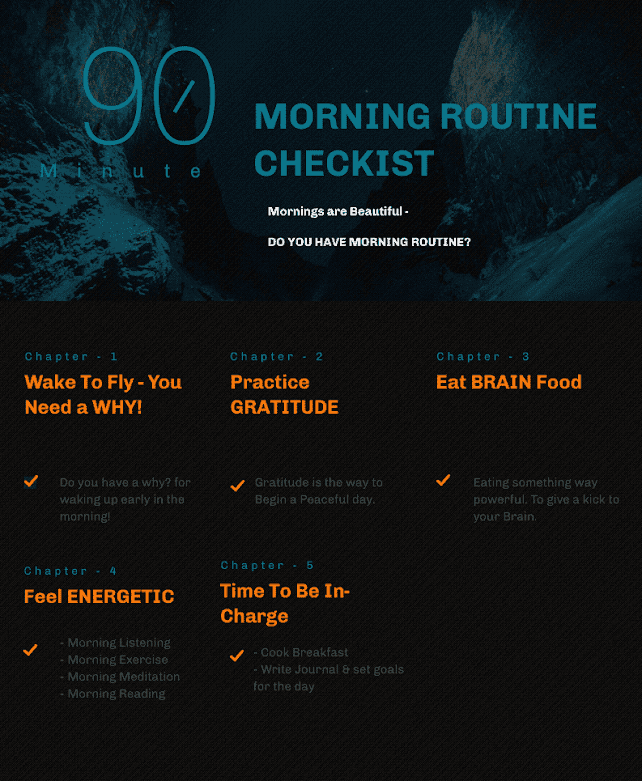 This is 90 minutes ideal checklist created by fitbrainvalley based on personal experience. Things to grasp from this list is healthy morning rituals, routine.