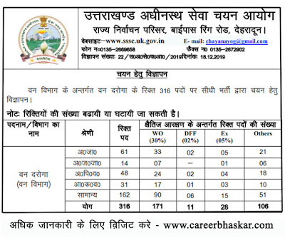 uksssc recruitment 2020,  uksssc recruitment 2019-20, uksssc notification, www.uksssc.gov.in 2019, uksssc admit card, uksssc upcoming vacancy 2020.