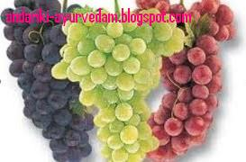 andariki-ayurvedam-grapes