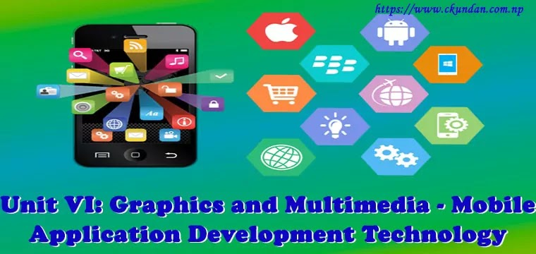 Graphics and Multimedia - Mobile Application Development Technology