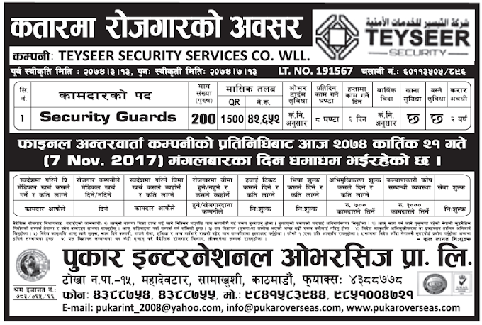 Jobs in Qatar for Nepali, Salary Rs 42,652