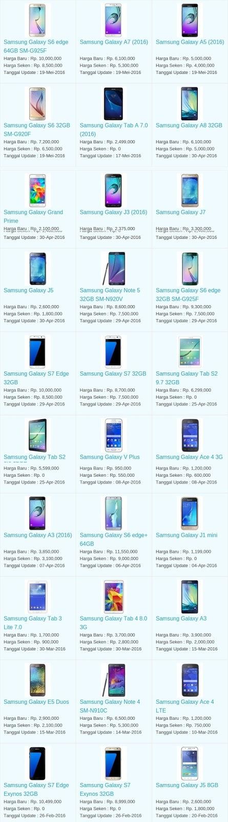 Daftar Harga Hp Terbaru Samsung Juni 2016