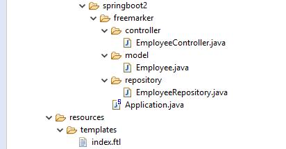 Spring Boot FreeMarker Example Tutorial