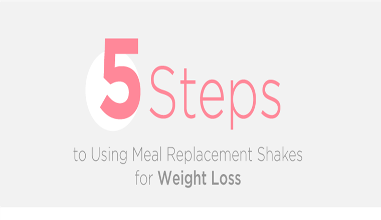 5 Steps To Use Meal Replacement Shakes for Weight Loss