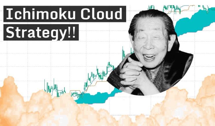 Un ottimo strumento per tradare con bitcoin, l'indicatore Ichimoku
