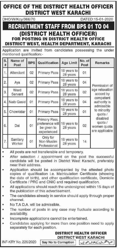 Latest Health Department Labor Posts Karachi 2020