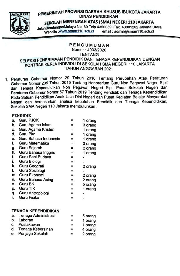 Seleksi Tenaga KKI SMAN 110 2021