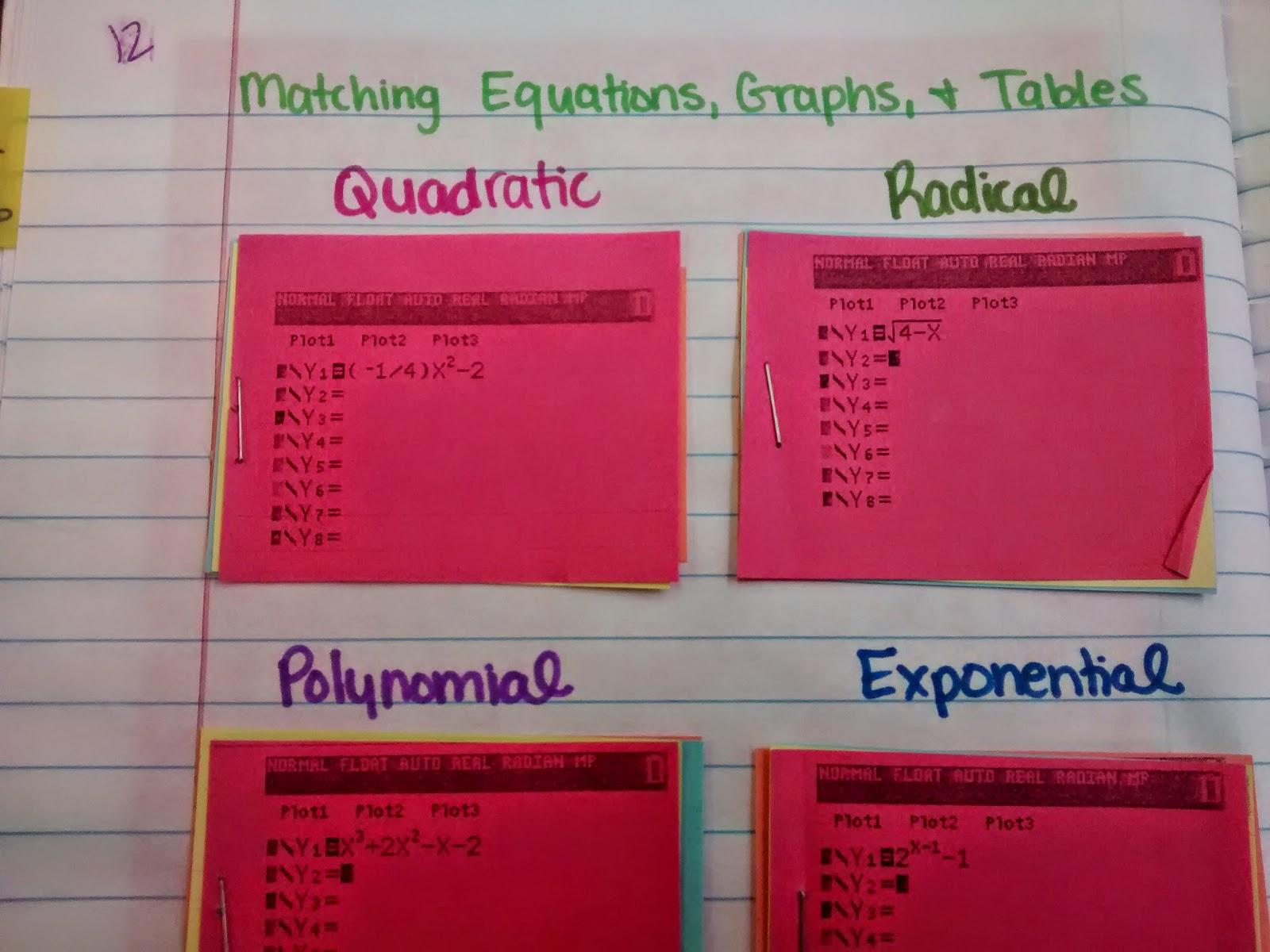 Math Love Algebra 2 Unit 1 Inb Pages