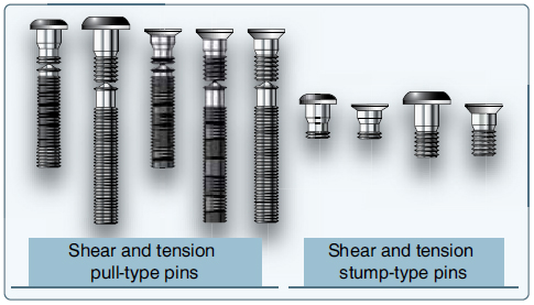 Special Purpose Aircraft Structural Fasteners | Aircraft Systems