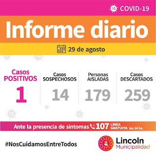 Lincoln coronavirus