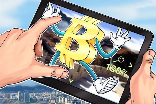 Vốn hóa thì trường cryptocurrency