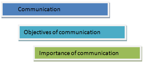 what are the importance,benefits and objectives of communication