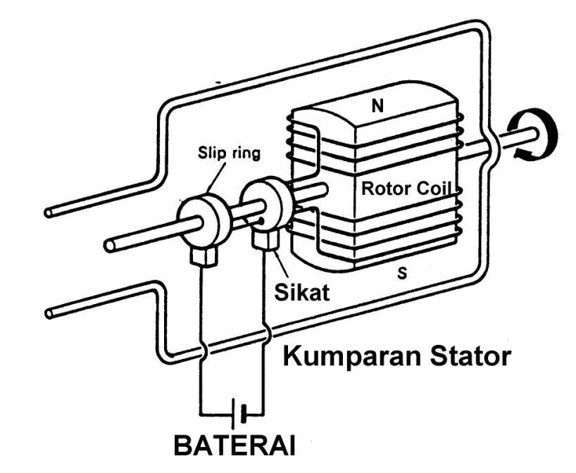 wiring diagram sistem pengisian pada mobil