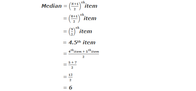 Example 2: Median