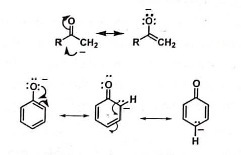 Ayo Belajar Subtitusi Nukleofilik SN2