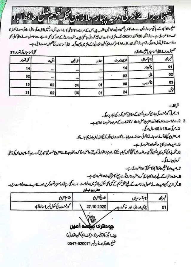 ADVERTISEMENT FOR RECRUIMENT OF CLASS-IV EMPLOYEES IN EDUCATION DEPARTMENT HAFIZABAD