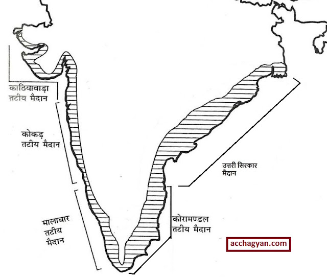 Bharat ka Bhugol, Indian Geography Notes, geography, bhugol, bharat, india
