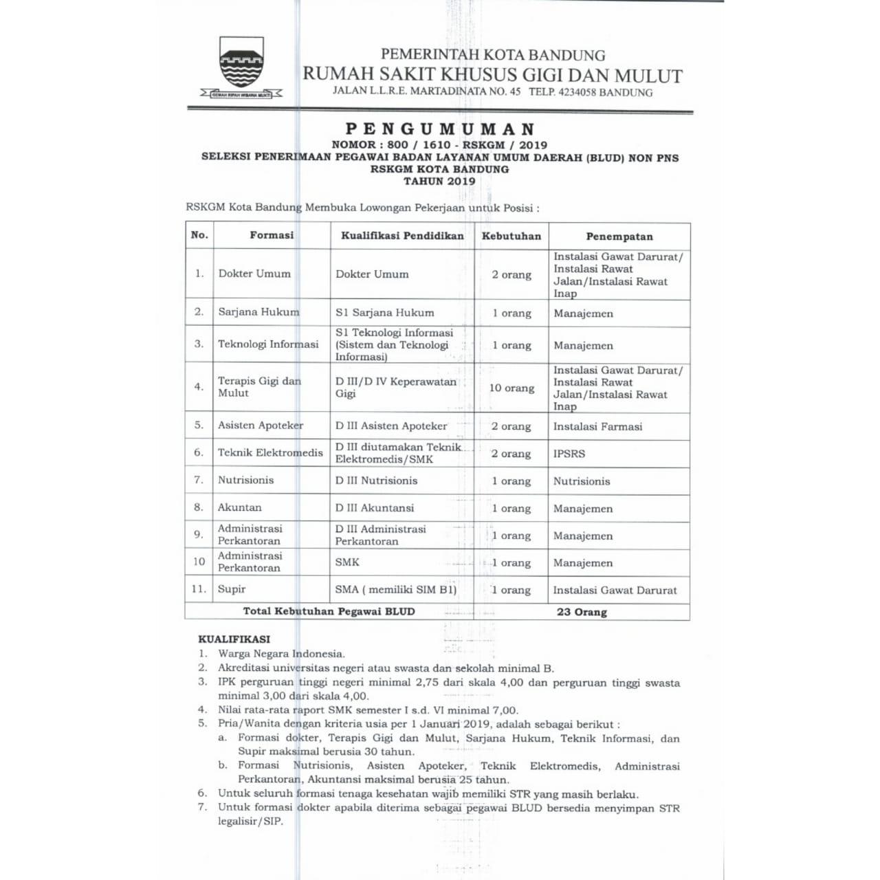 Seleksi Penerimaan Pegawai Blud Non Pns Rskgm Kota Bandung Tahun 2019 Rekrutmen Dan Lowongan Kerja Bulan Februari 2021
