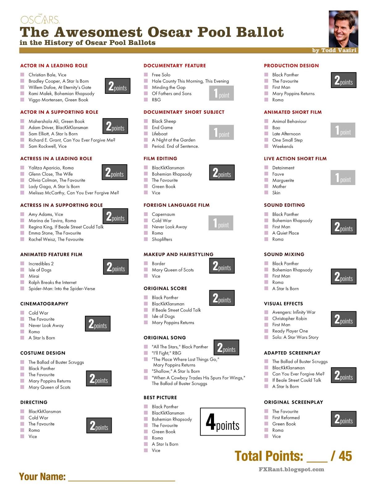 photo regarding Oscar Ballot Printable called FXRant: Oscar Pool Ballot, 91st Academy Awards