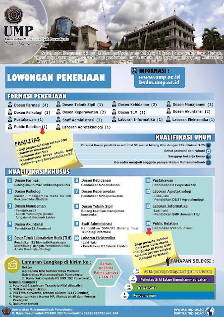 Lowongan Dosen, Staf dan Laboran Universitas Muhammadiyah Purwokerto