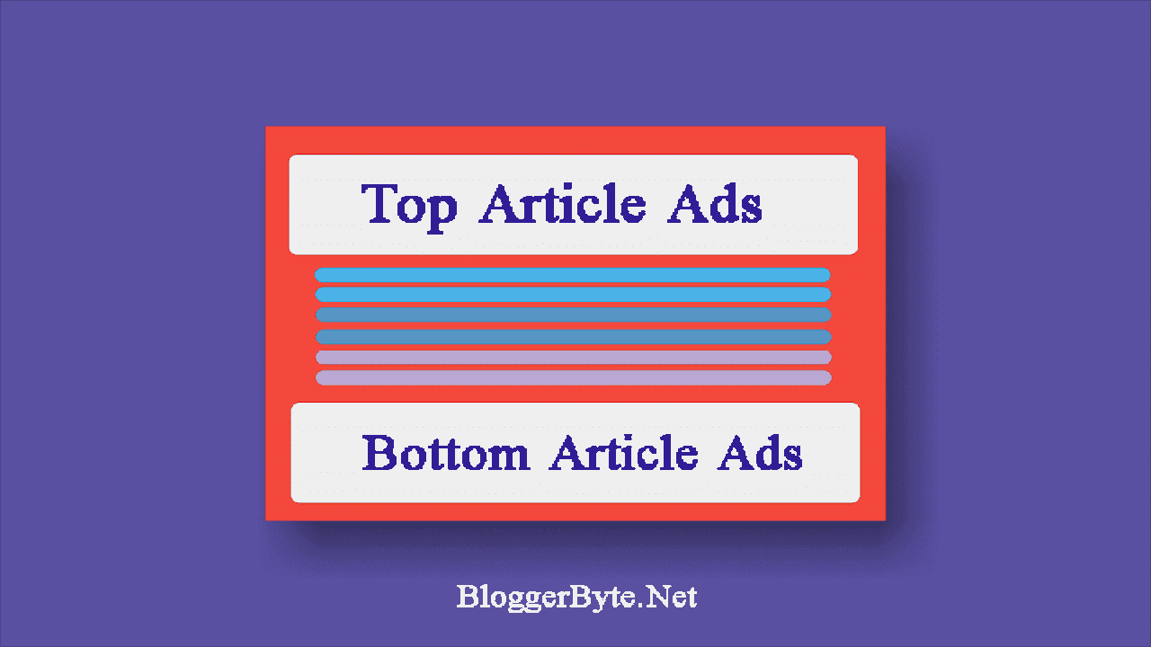 Place Adsense Ads Above and Below Blog Posts