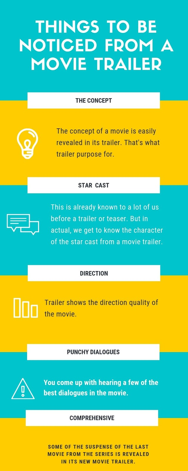Things to be noticed from a movie trailer