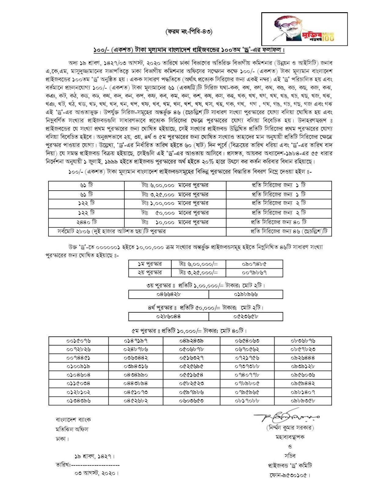 Prize bond draw result, 100th prize bond draw result 2020,