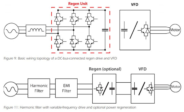 Basic wiring topology of a DC-bus-connected regen drive and VFD