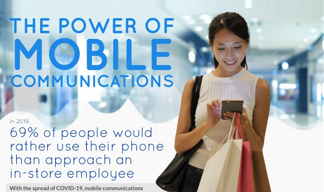 Why Mobile Devices Are So Important Right Now