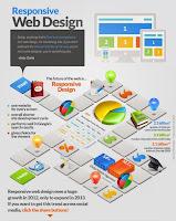 utilizar infografías
