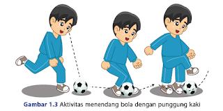 Rpp Sepak Bola (dribbling dan shooting)