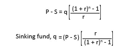 sinking fund method to calculate depreciation cost of a power plant