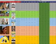 Ranking de Patrimônio da Blogosfera Financeira - JANEIRO de 2020