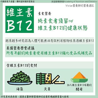 Vivian營養師素食者維生素B12建議
