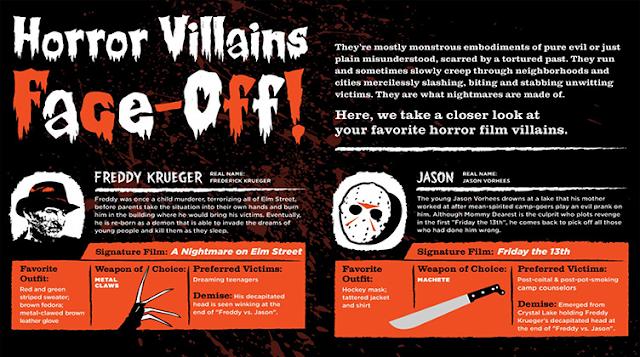 Horror Villains Face-Off