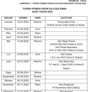 Tarikh Gaji Penjawat Awam Negeri Sabah 2020