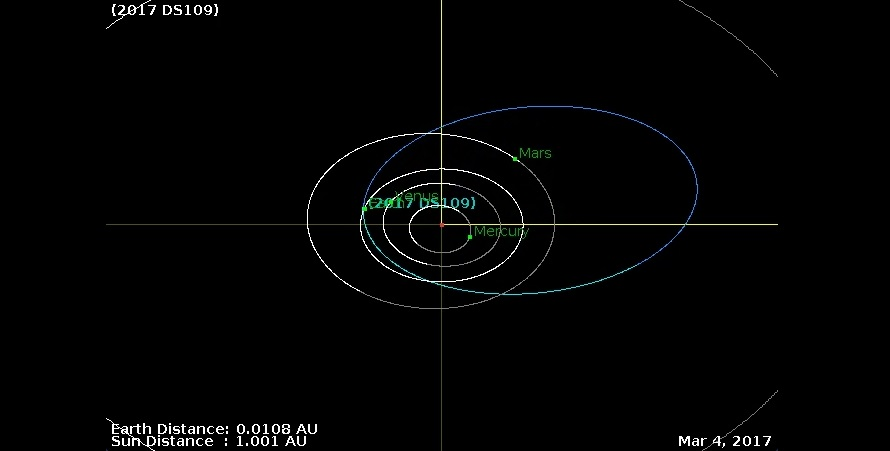asteroid watch 2017 - photo #22