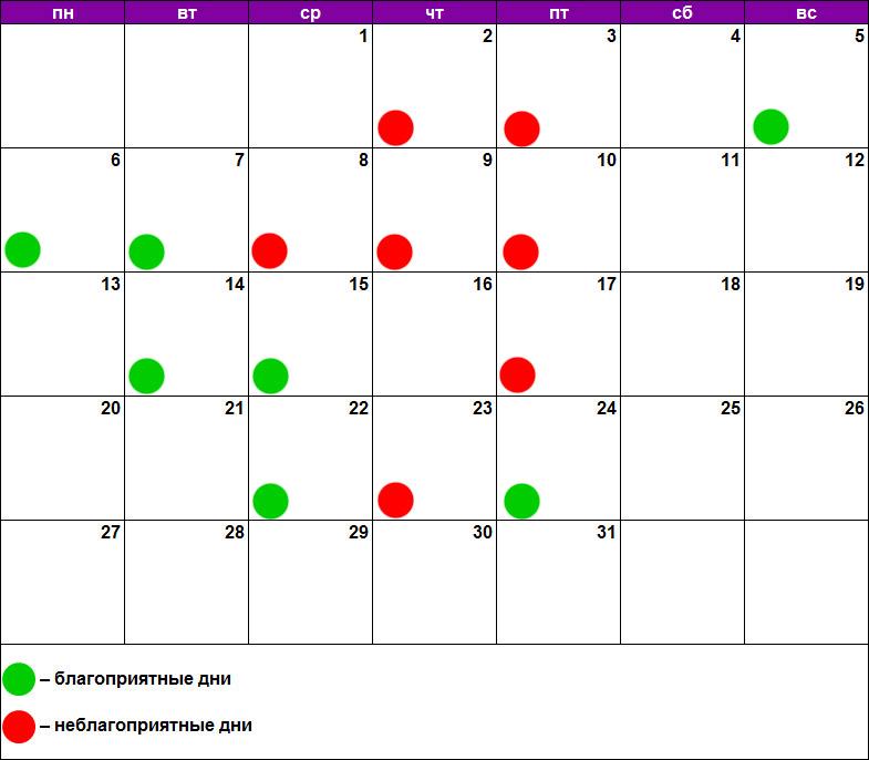 Лунный календарь массажа январь 2020