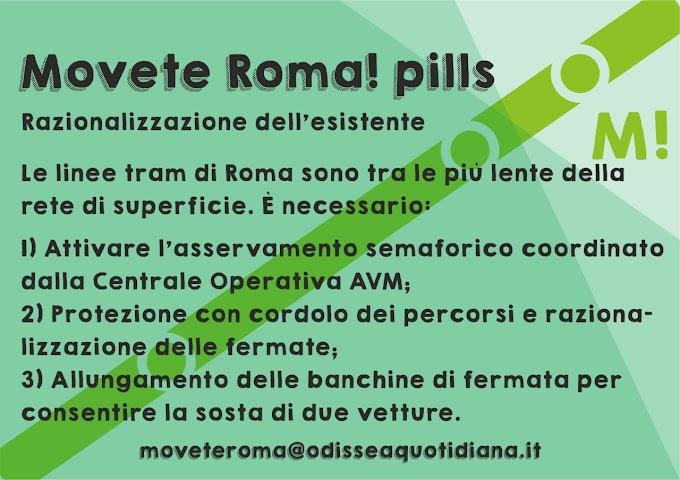 Movète Roma Pillola, numero 15, il PEST