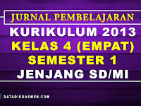 Jurnal Pembelajaran Tematik Kelas 4 Semester 1 SD/MI Kurikulum 2013 Tahun Pelajaran 2020 - 2021
