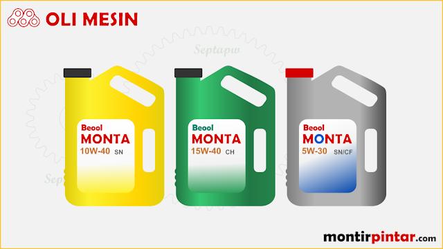 cara memilih oli mesin mobil