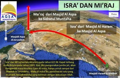 fakta menarik isra mi'raj nabi muhammad saw