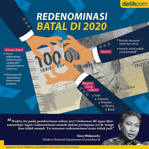 Ubah Rp 1.000 Jadi Rp 1 Batal di 2020