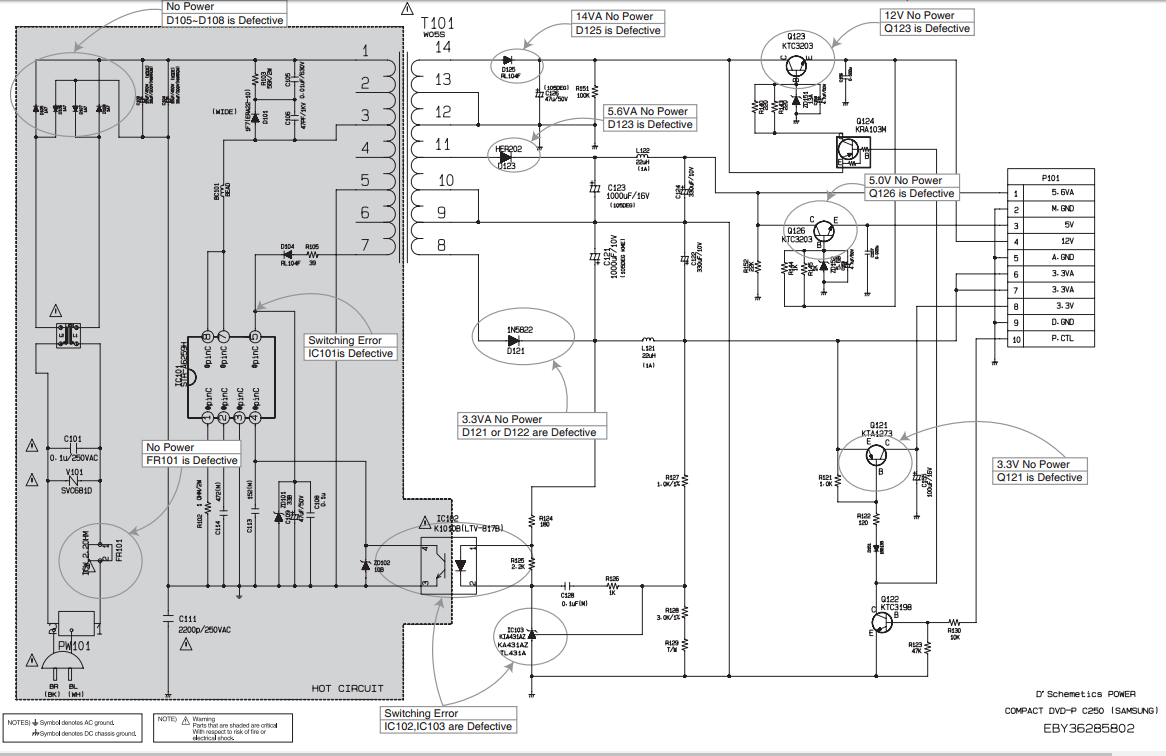 LG DV456457 DVD PLAYER POWER SUPPLY SHEMATIC DIAGRAM