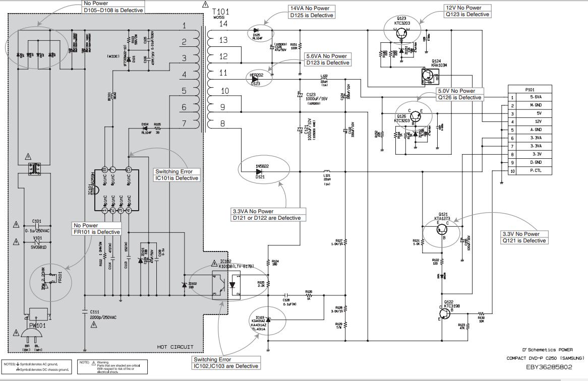 LG DV456457 DVD PLAYER POWER SUPPLY SHEMATIC DIAGRAM