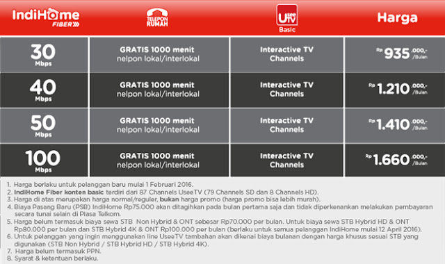 Paket IndiHome internet 100Mbps