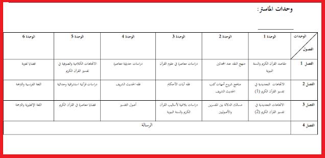 وحدات ماستر ماستر الدراسات القرآنية والحديثية