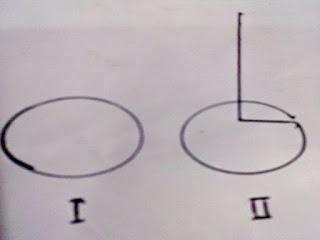 Membuat lingkaran lampu.jpg